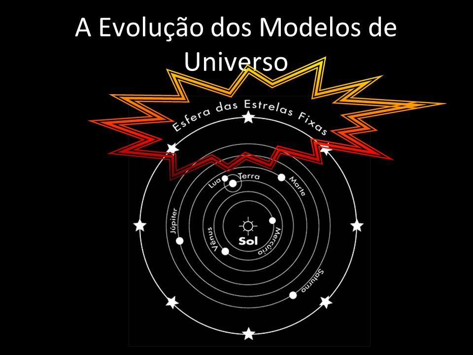 A Evolução dos Modelos de Universo