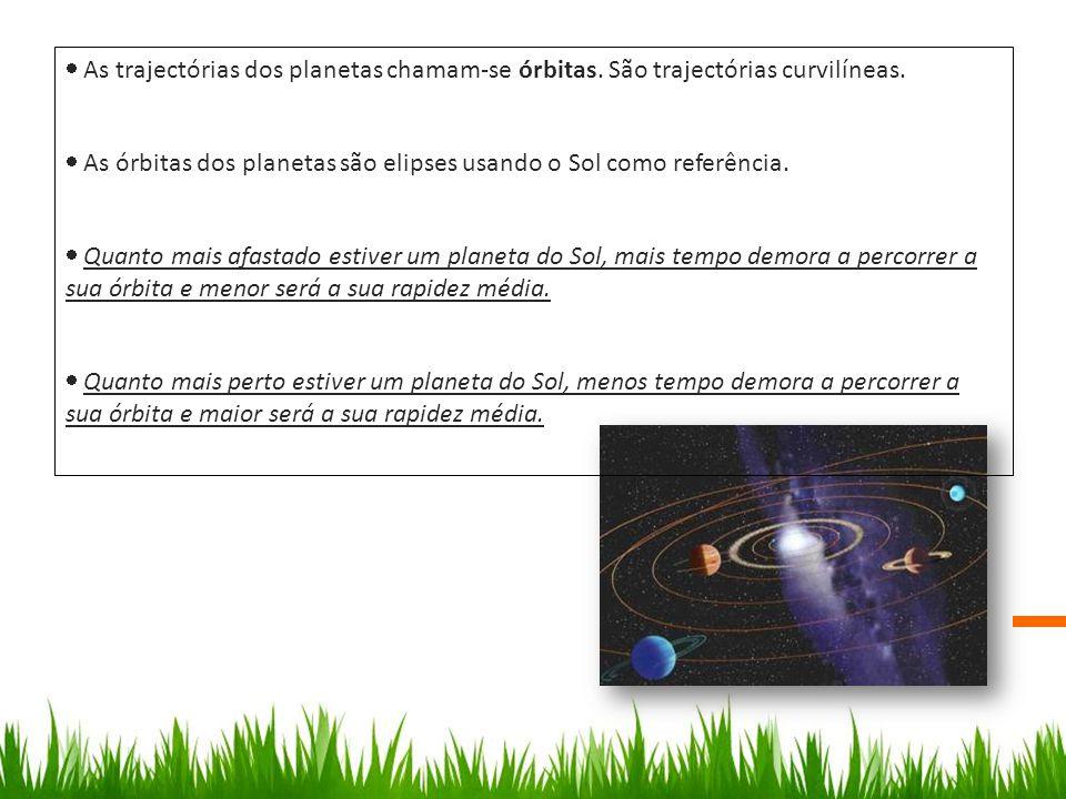  As trajectórias dos planetas chamam-se órbitas