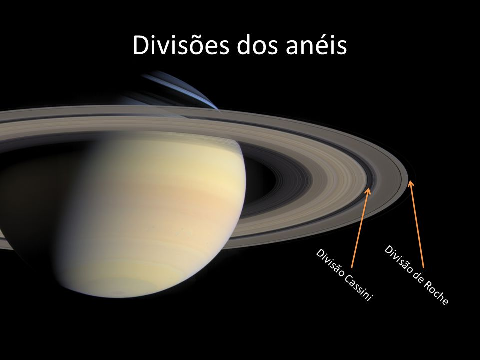 Divisões dos anéis Divisão de Roche Divisão Cassini