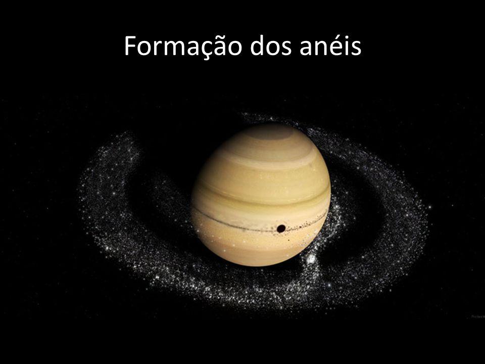 Formação dos anéis Saturn Ring Formation