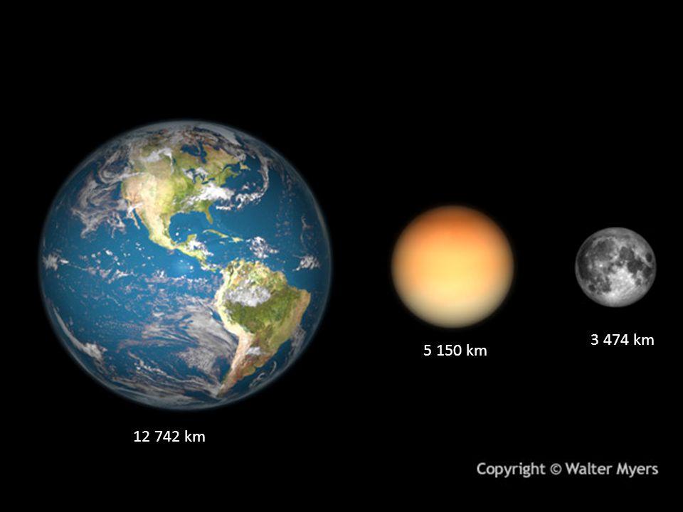 3 474 km 5 150 km 12 742 km Imagem retirada de: