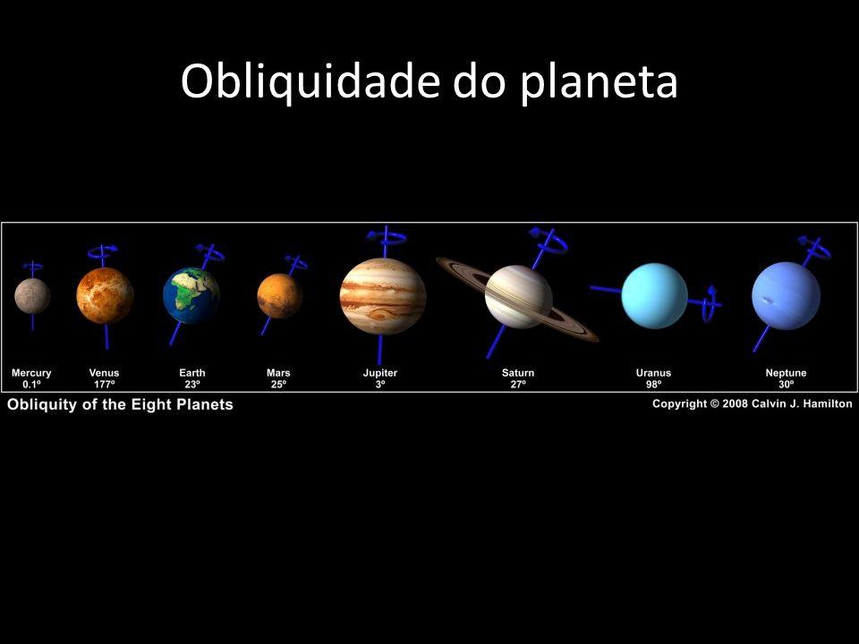 Obliquidade do planeta