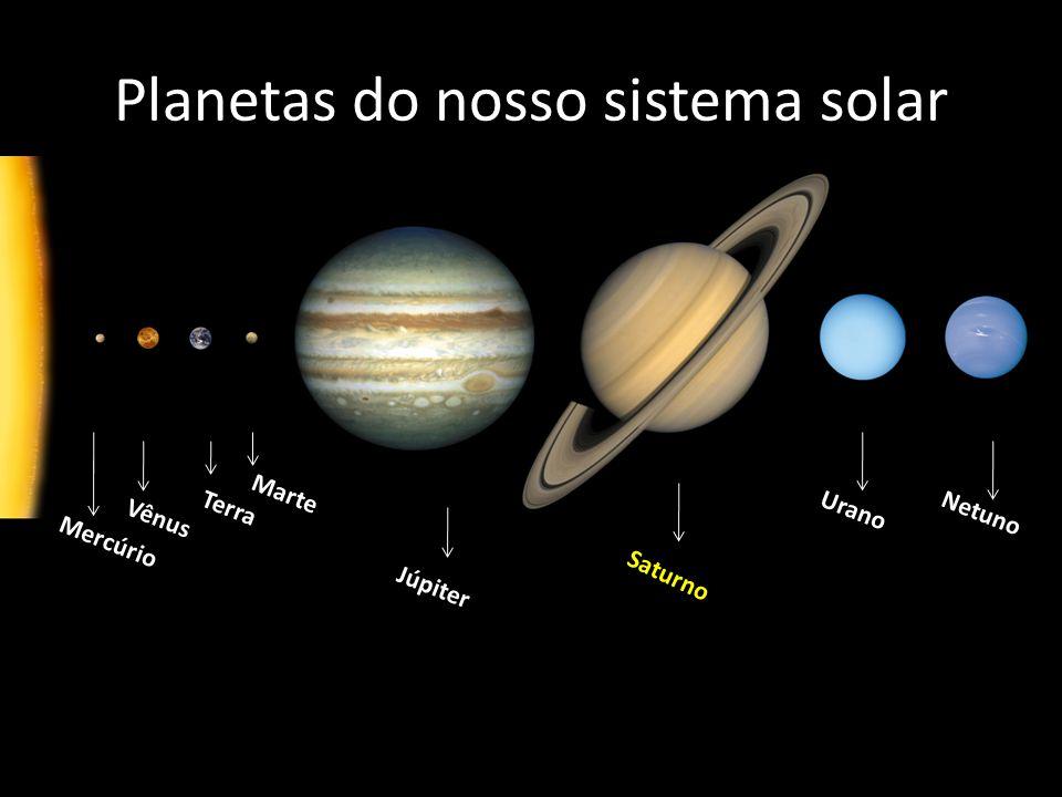 Planetas do nosso sistema solar