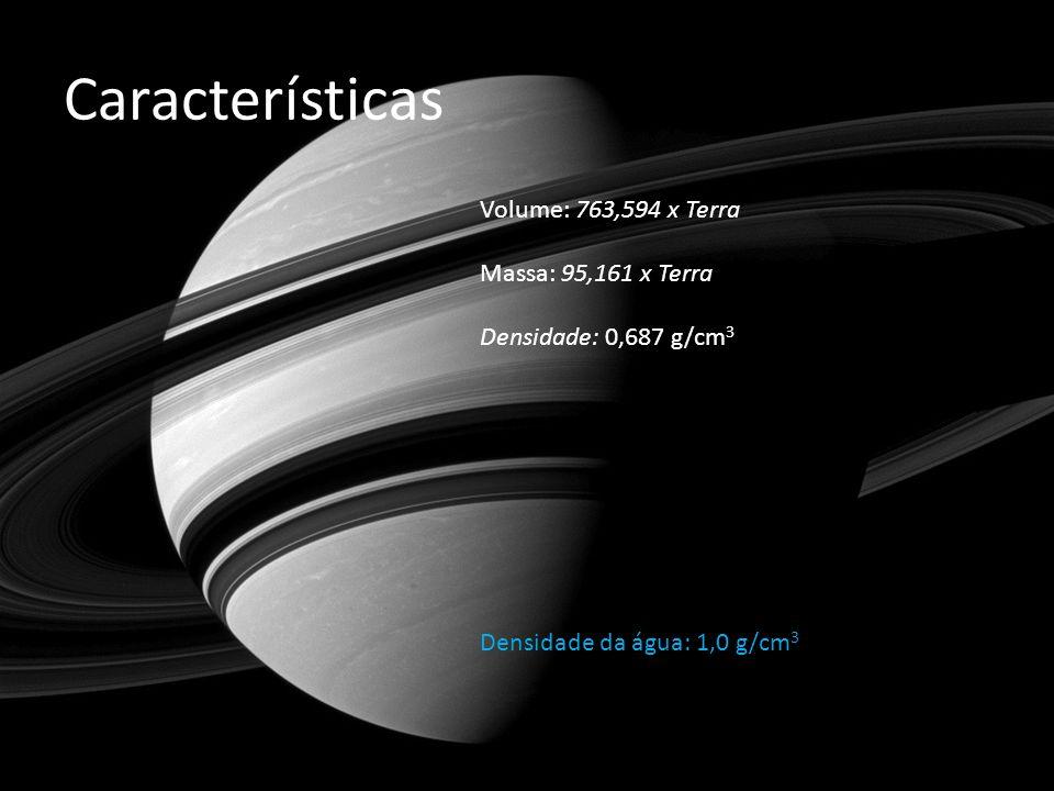 Características Volume: 763,594 x Terra Massa: 95,161 x Terra