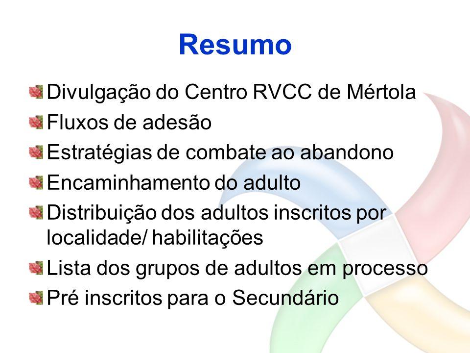 Resumo Divulgação do Centro RVCC de Mértola Fluxos de adesão