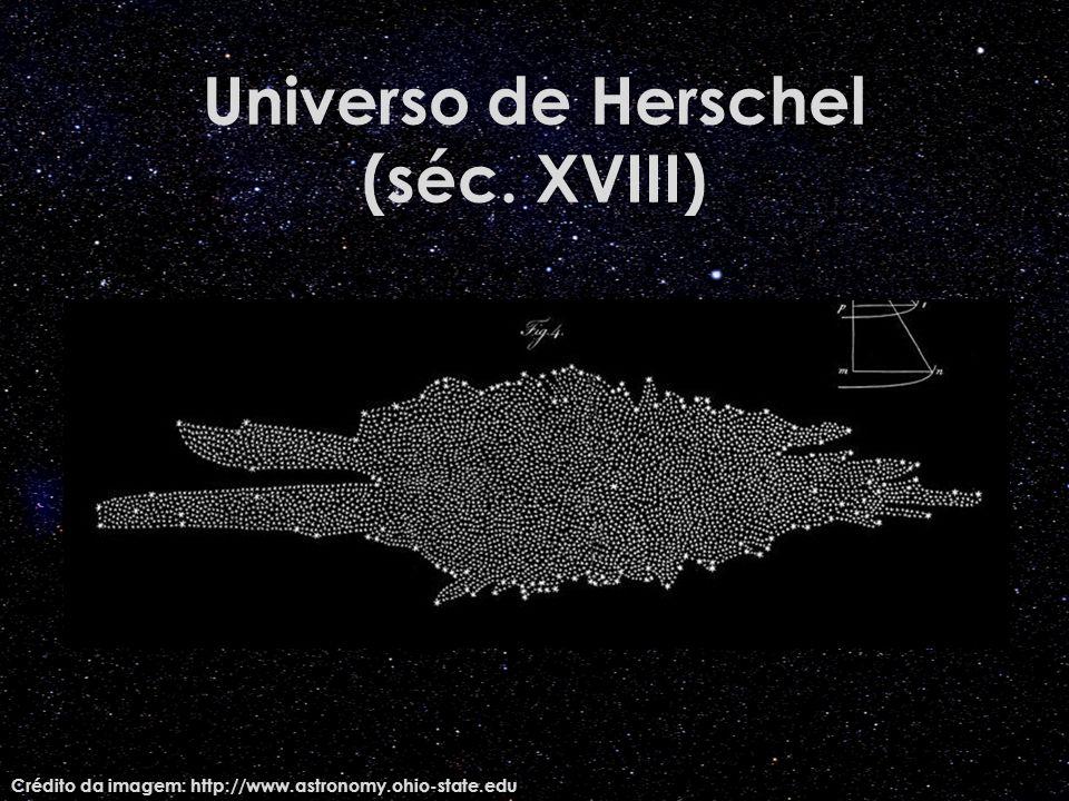 Universo de Herschel (séc. XVIII)