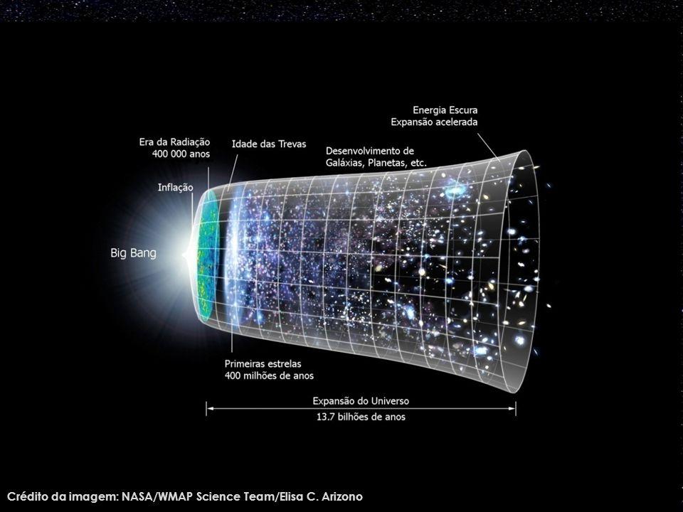 Crédito da imagem: NASA/WMAP Science Team/Elisa C. Arizono