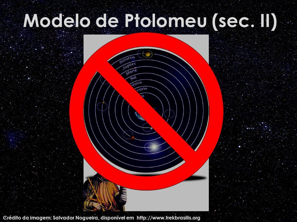Modelo de Ptolomeu (sec. II)
