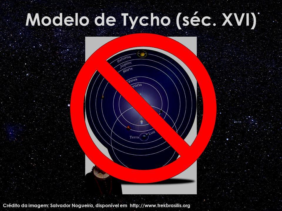 Modelo de Tycho (séc. XVI)