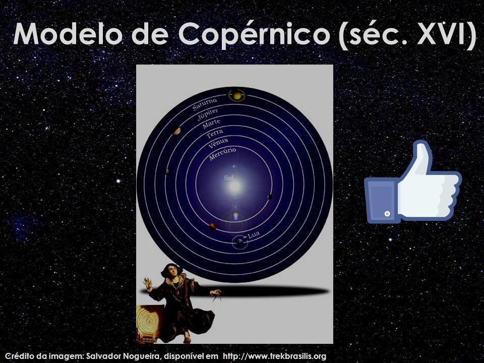 Modelo de Copérnico (séc. XVI)