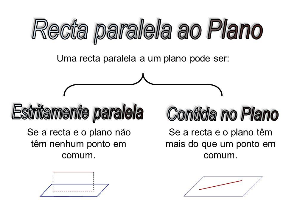 Recta paralela ao Plano