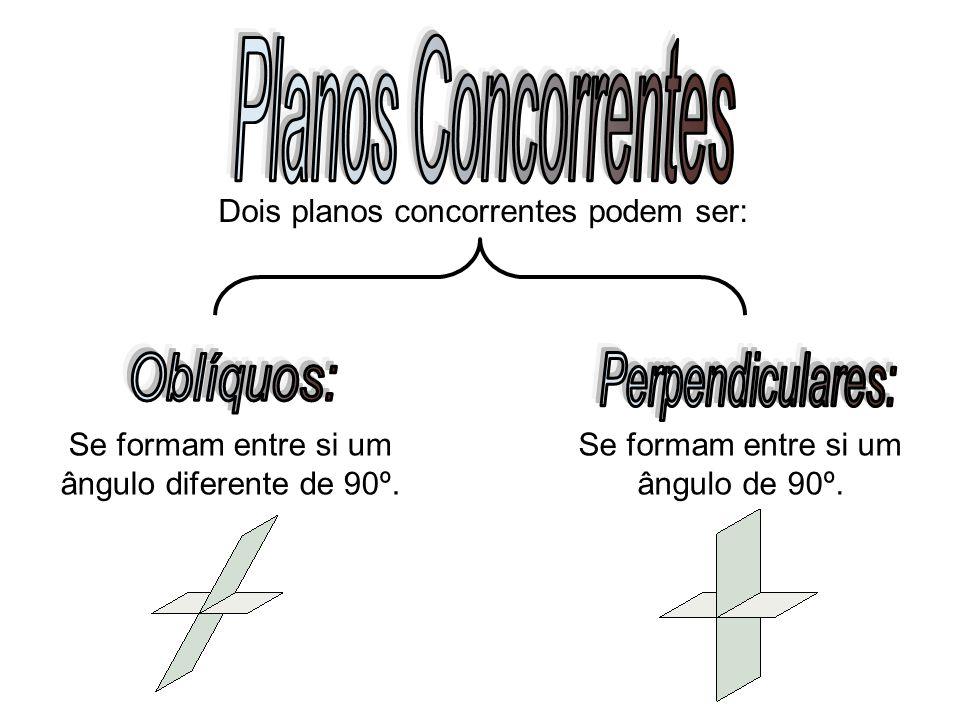 Planos Concorrentes Oblíquos: Perpendiculares: