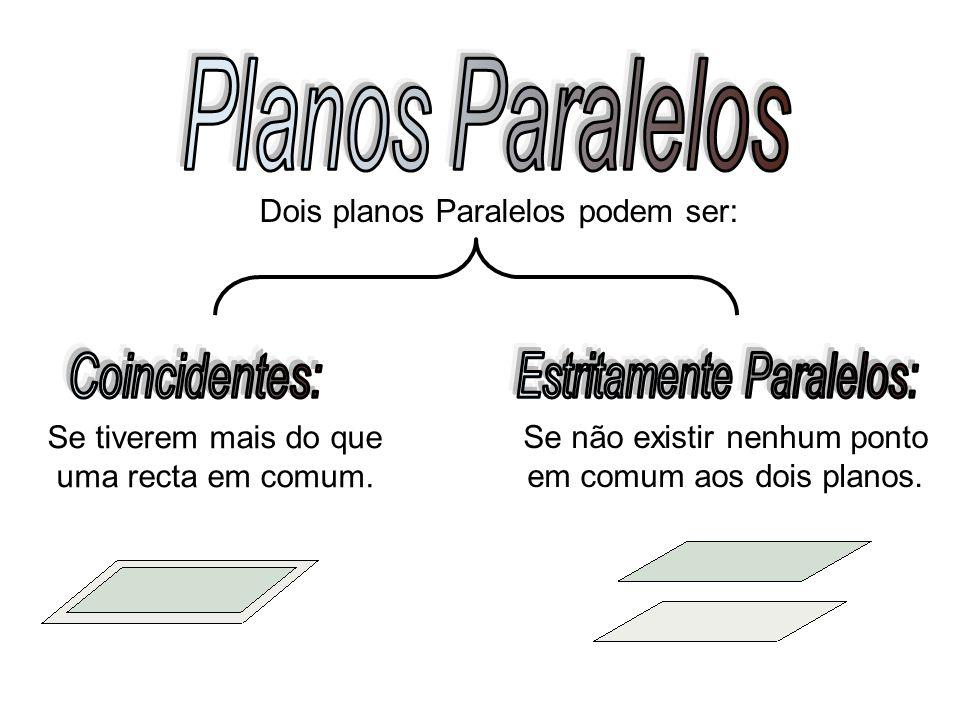 Estritamente Paralelos: