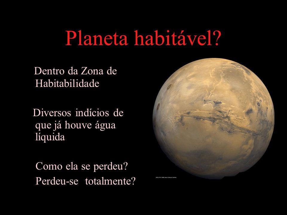 Planeta habitável Dentro da Zona de Habitabilidade