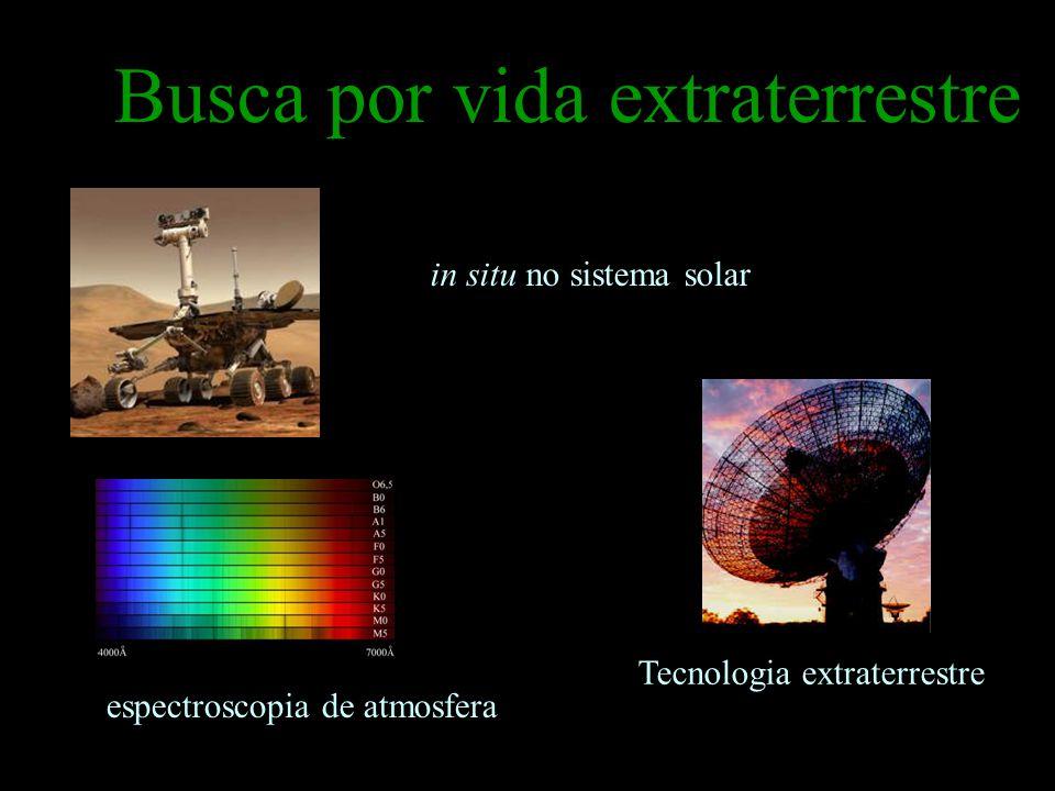 Busca por vida extraterrestre