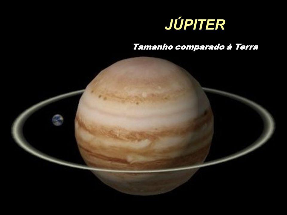JÚPITER Tamanho comparado à Terra