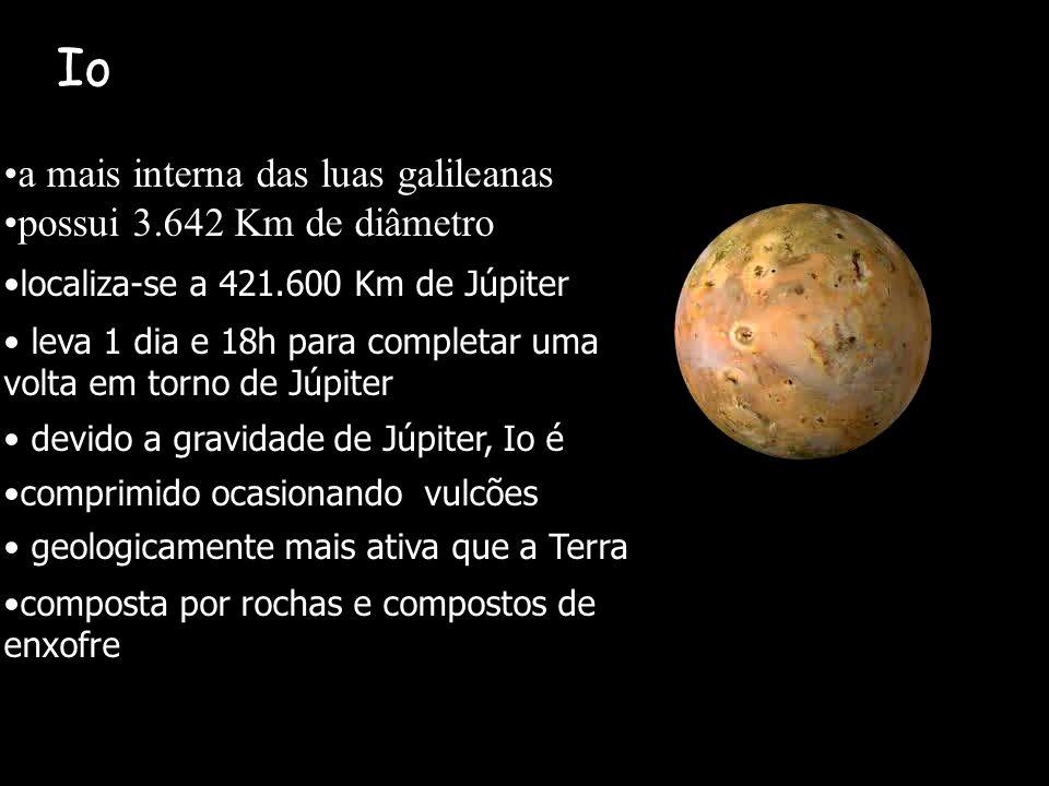 Io a mais interna das luas galileanas possui 3.642 Km de diâmetro