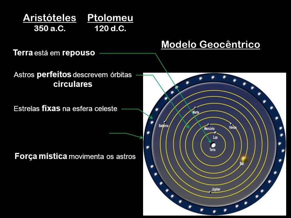 Aristóteles Ptolomeu Modelo Geocêntrico 350 a.C. 120 d.C.
