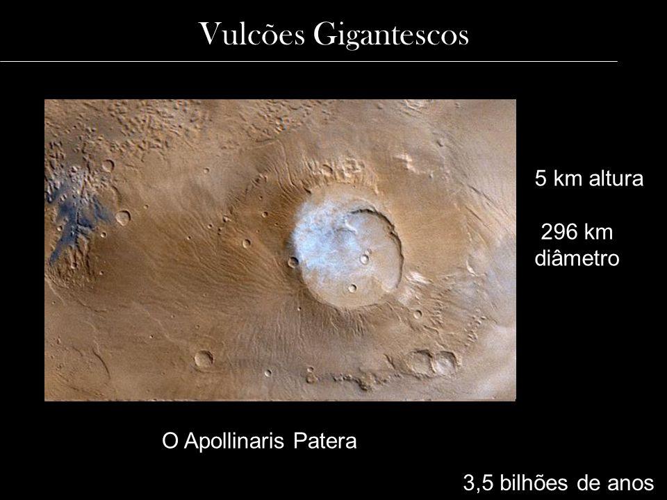 Vulcões Gigantescos 5 km altura 296 km diâmetro O Apollinaris Patera