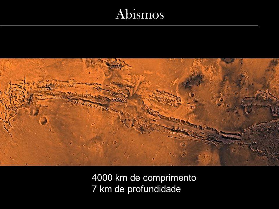 Abismos 4000 km de comprimento 7 km de profundidade