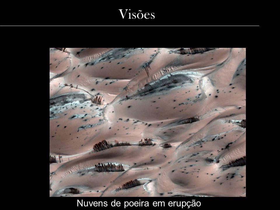 Visões Nuvens de poeira em erupção