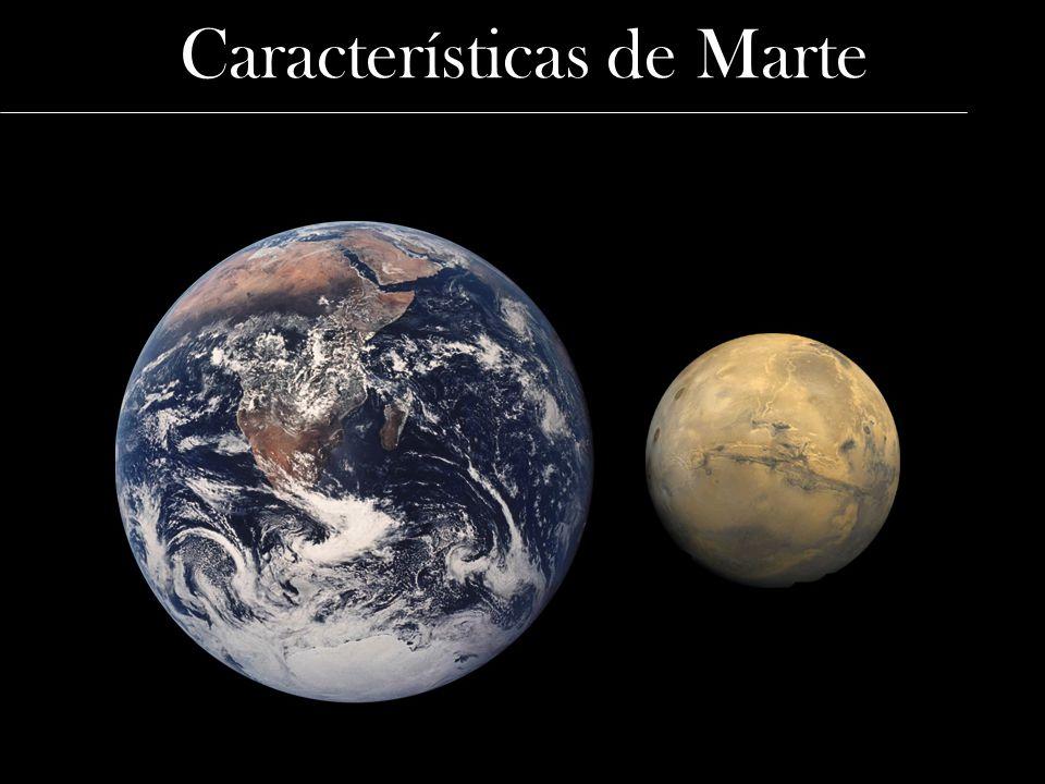 Características de Marte