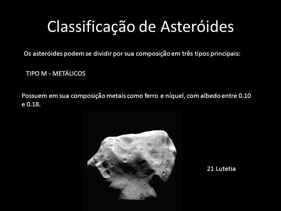 Classificação de Asteróides