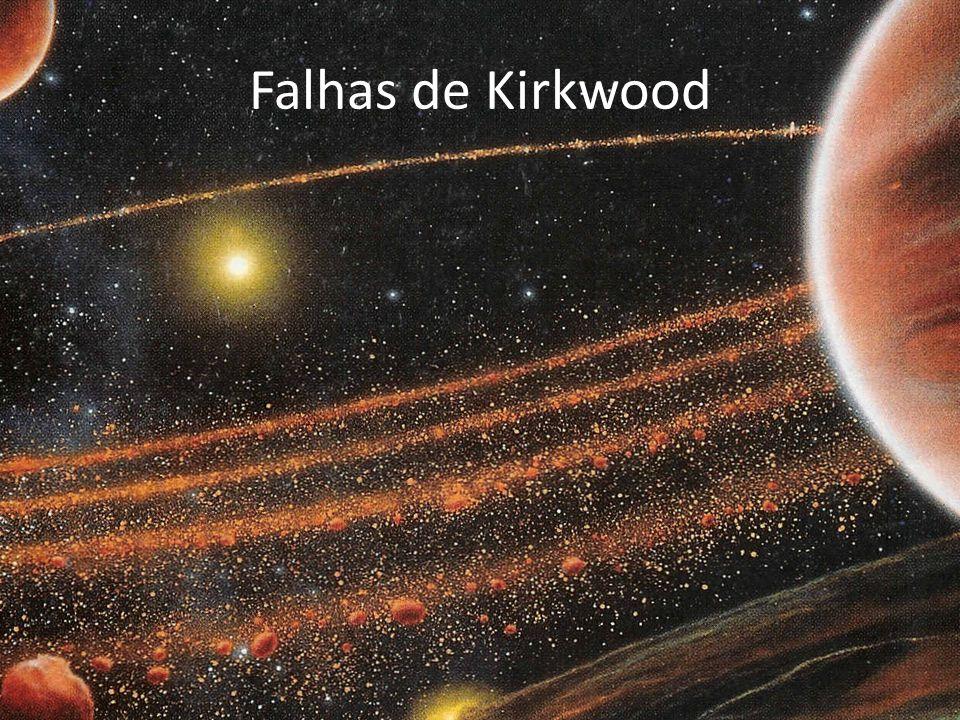 Falhas de Kirkwood