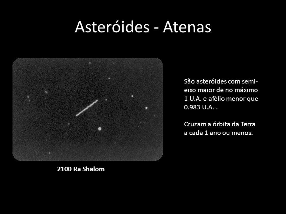 Asteróides - Atenas São asteróides com semi-eixo maior de no máximo 1 U.A. e afélio menor que 0.983 U.A. .