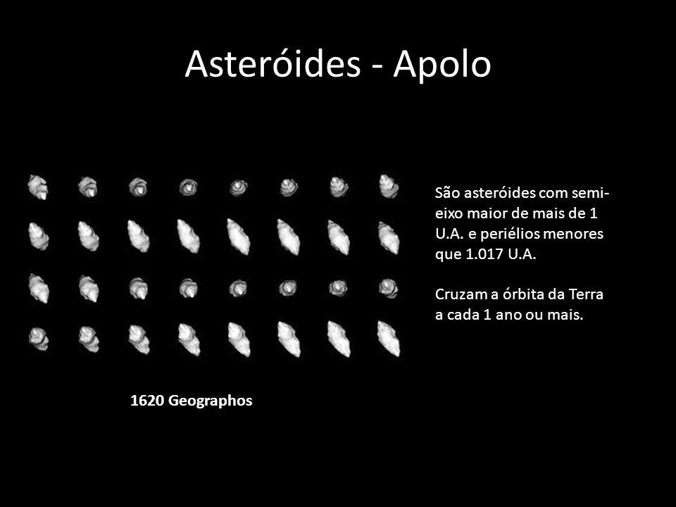 Asteróides - Apolo São asteróides com semi-eixo maior de mais de 1 U.A. e periélios menores que 1.017 U.A.