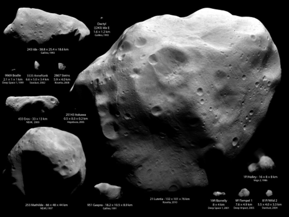 E ao contrário do que muita gente pensa os asteróides não são, em geral, corpos com um formato muito regular como um planeta. Na verdade, possuem geometrias bem esquisitas até.