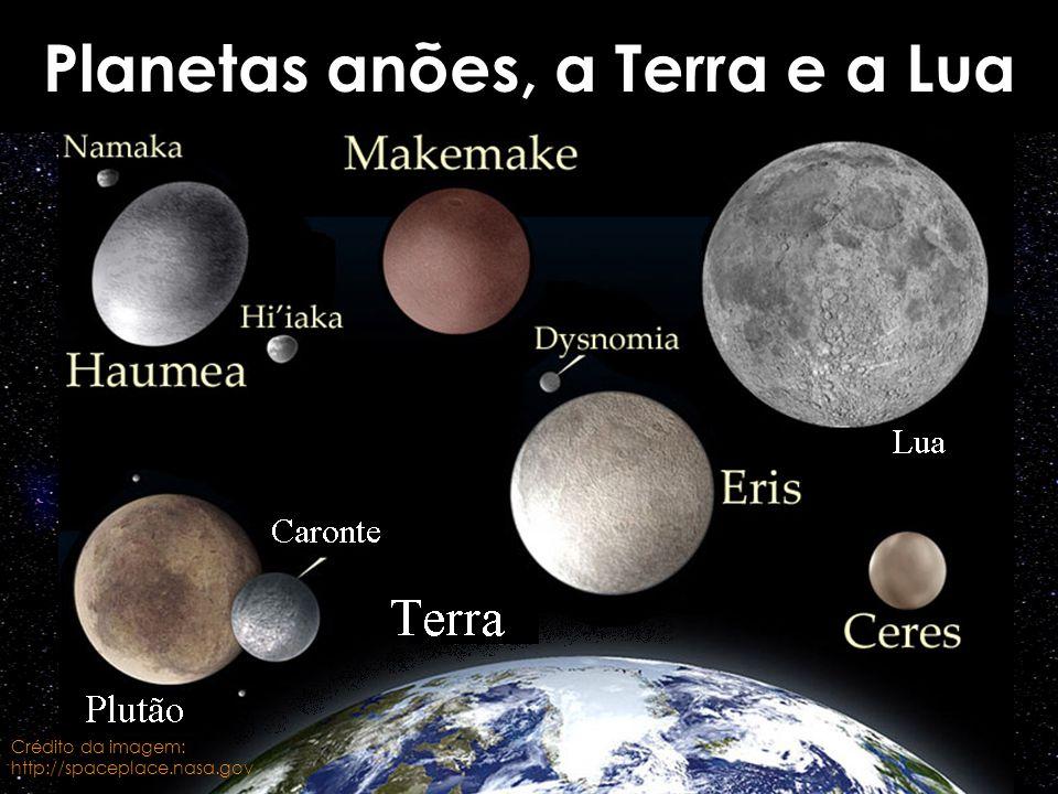 Planetas anões, a Terra e a Lua