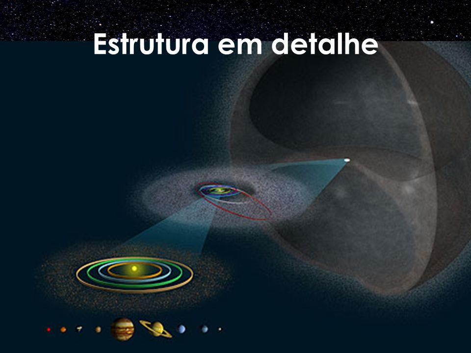 Estrutura em detalhe Crédito da imagem: http://discovermagazine.com/2004/nov/cover#.UjtJr3-O74w
