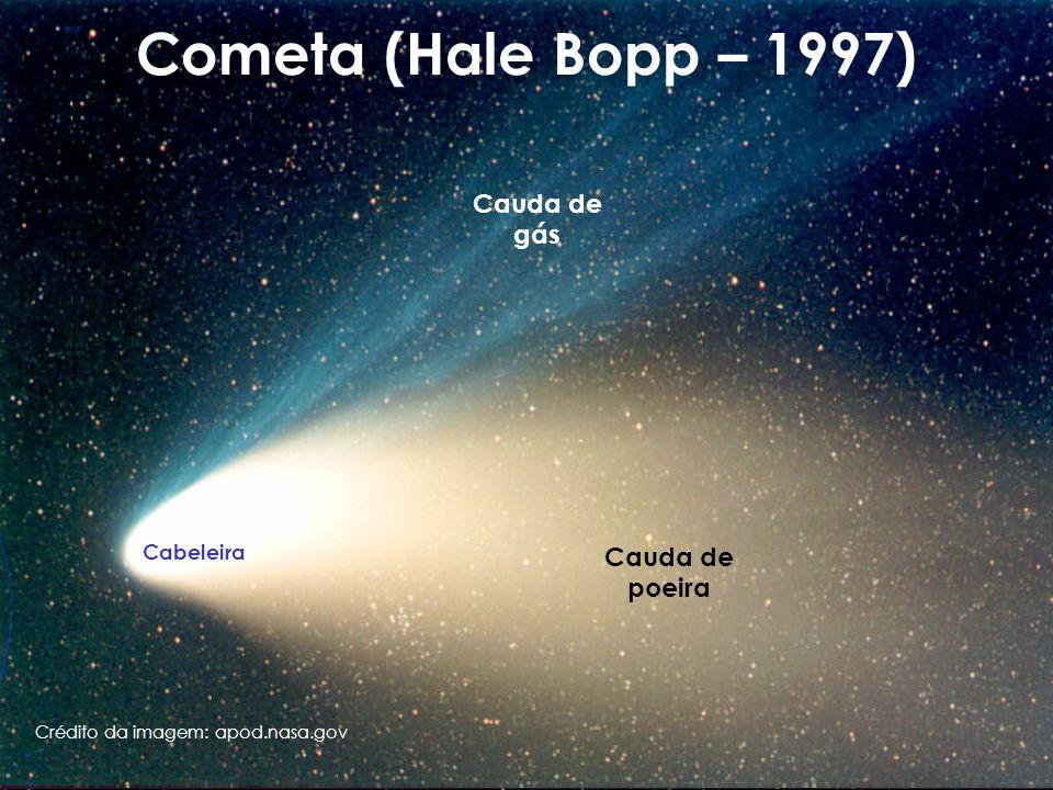 Cometa (Hale Bopp – 1997) Cauda de gás Cauda de poeira Cabeleira