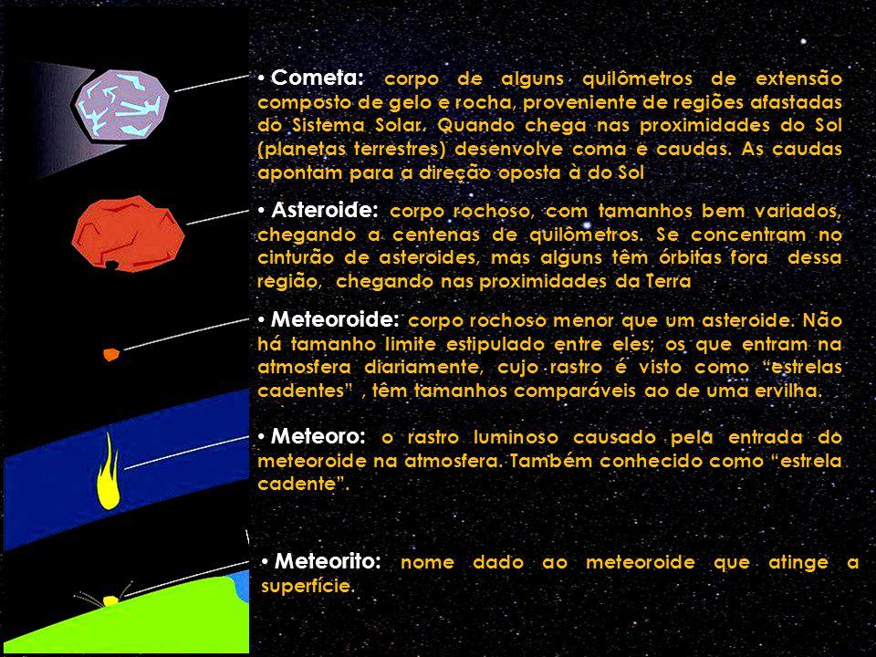 Meteorito: nome dado ao meteoroide que atinge a superfície.