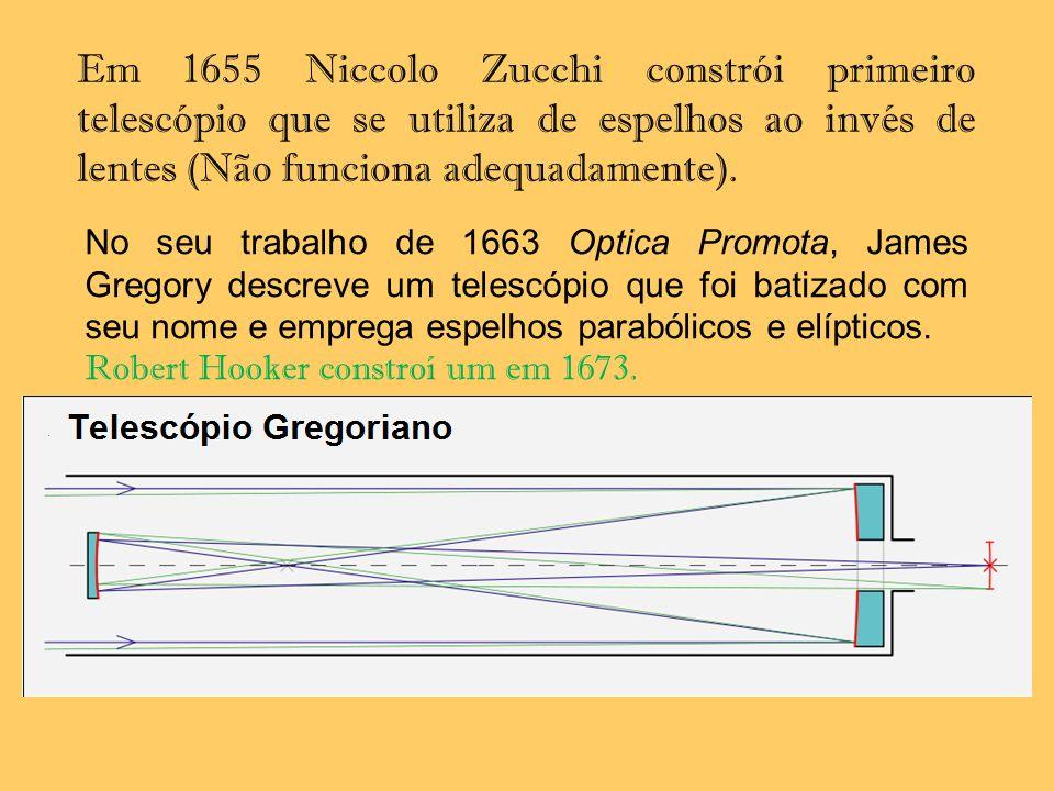 Em 1655 Niccolo Zucchi constrói primeiro telescópio que se utiliza de espelhos ao invés de lentes (Não funciona adequadamente).