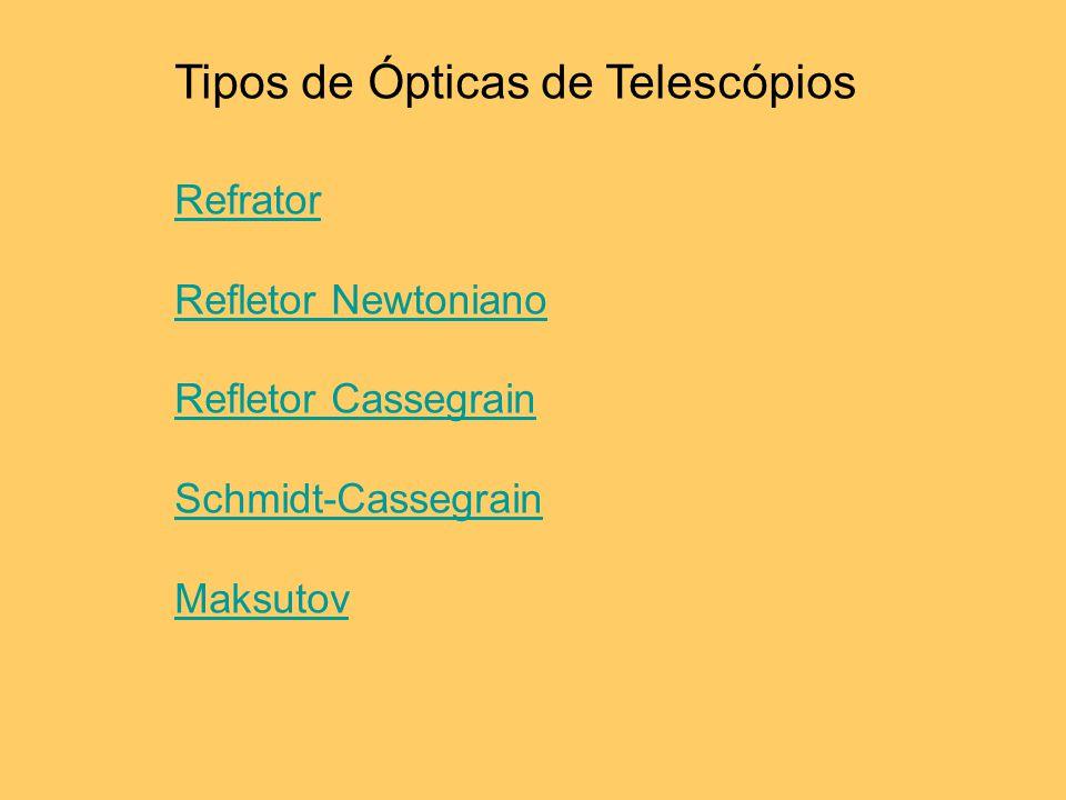 Tipos de Ópticas de Telescópios