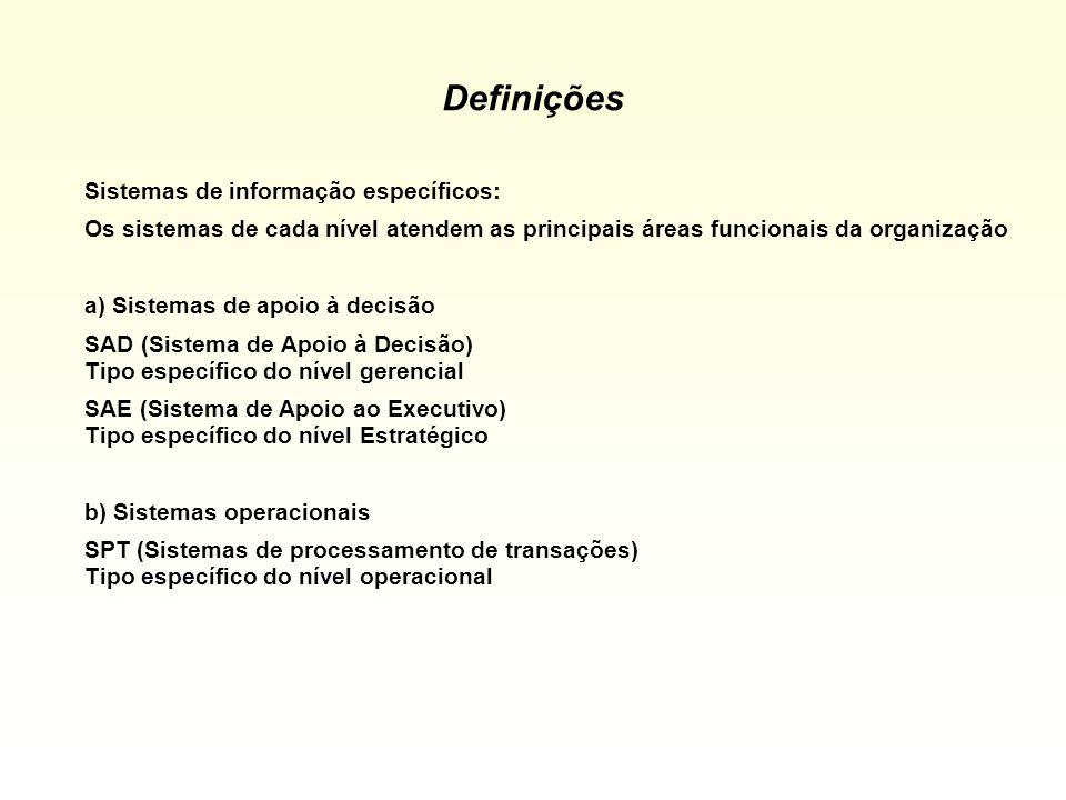Definições Sistemas de informação específicos: