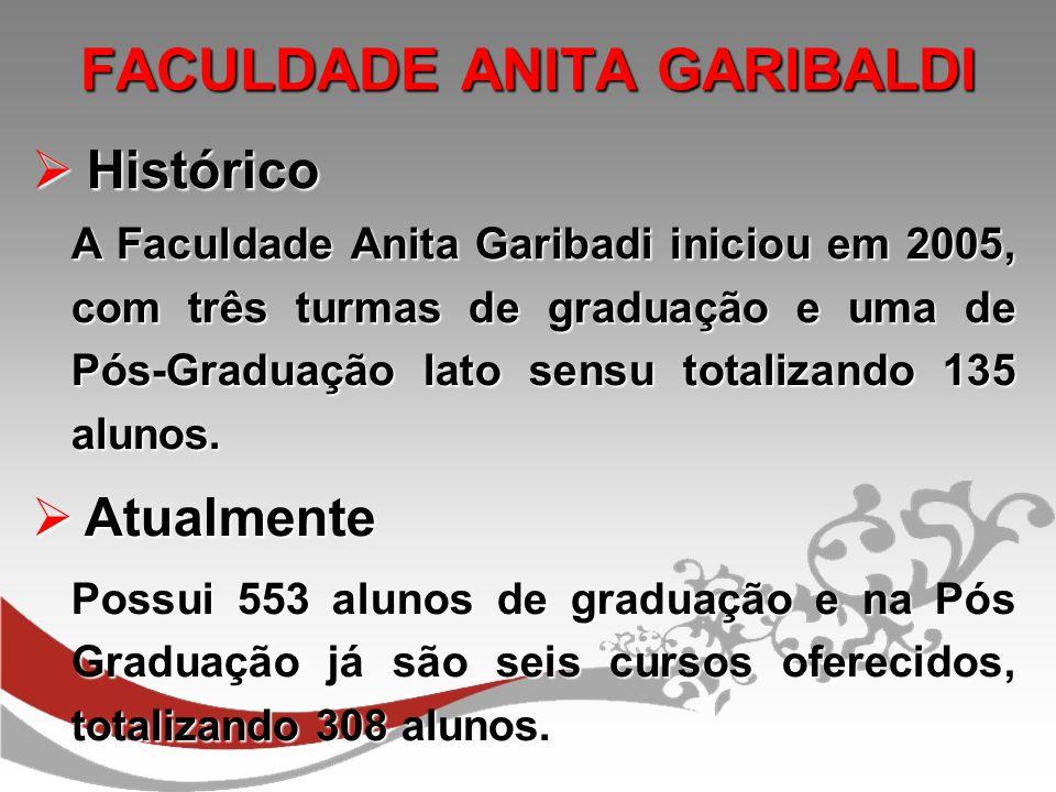 FACULDADE ANITA GARIBALDI