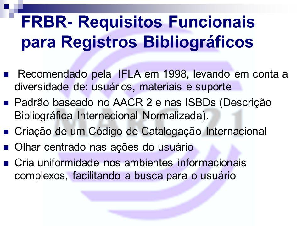 FRBR- Requisitos Funcionais para Registros Bibliográficos