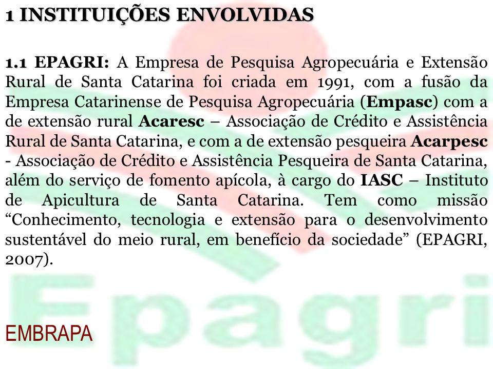EMBRAPA 1 INSTITUIÇÕES ENVOLVIDAS
