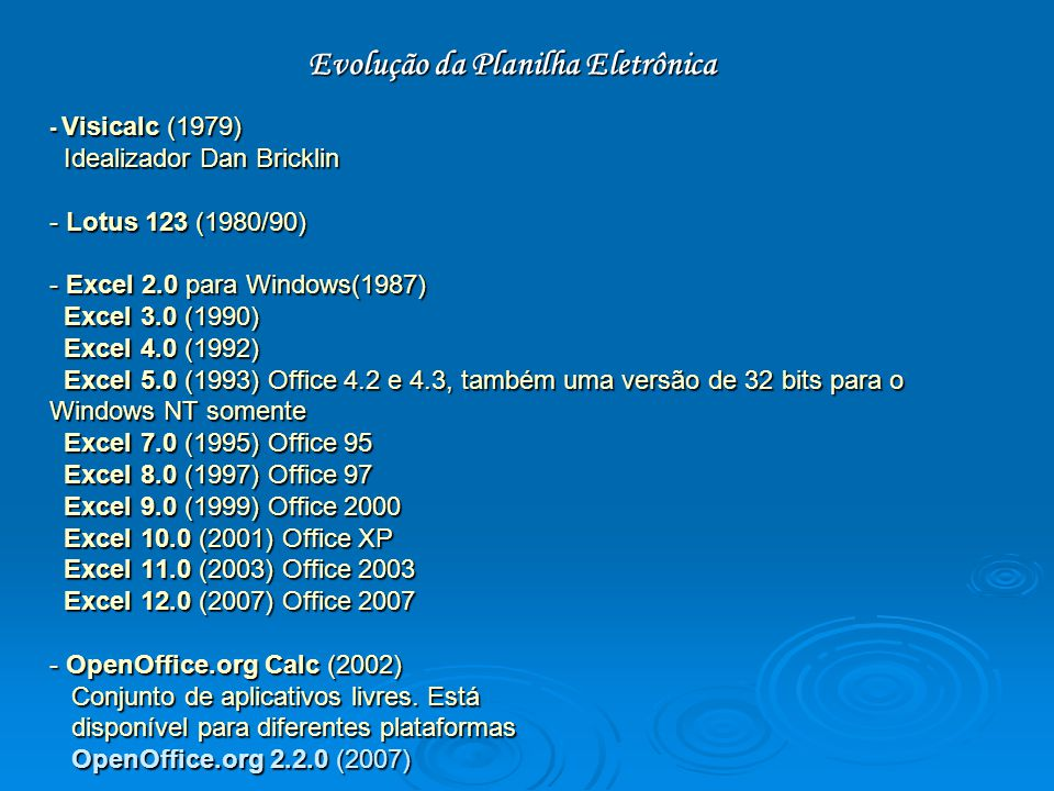 Evolução da Planilha Eletrônica - Visicalc (1979) Idealizador Dan Bricklin - Lotus 123 (1980/90) - Excel 2.0 para Windows(1987) Excel 3.0 (1990) Excel 4.0 (1992) Excel 5.0 (1993) Office 4.2 e 4.3, também uma versão de 32 bits para o Windows NT somente Excel 7.0 (1995) Office 95 Excel 8.0 (1997) Office 97 Excel 9.0 (1999) Office 2000 Excel 10.0 (2001) Office XP Excel 11.0 (2003) Office 2003 Excel 12.0 (2007) Office 2007 - OpenOffice.org Calc (2002) Conjunto de aplicativos livres.