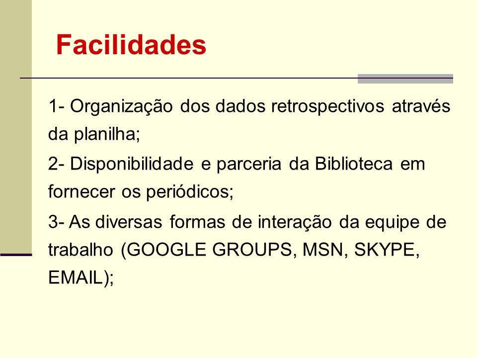 Facilidades 1- Organização dos dados retrospectivos através da planilha; 2- Disponibilidade e parceria da Biblioteca em fornecer os periódicos;