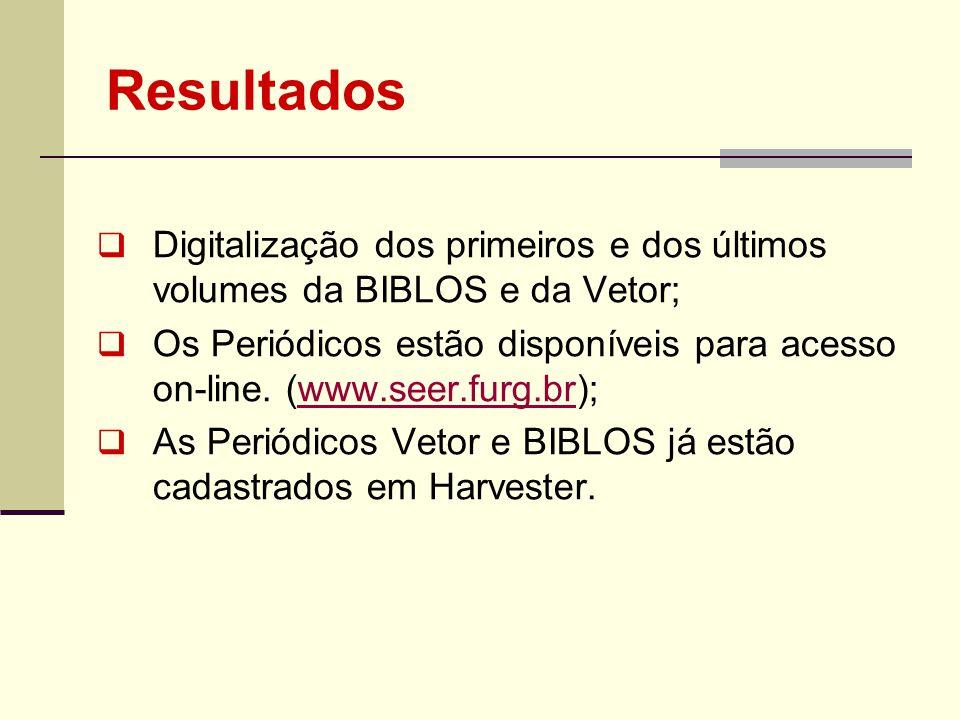 Resultados Digitalização dos primeiros e dos últimos volumes da BIBLOS e da Vetor;