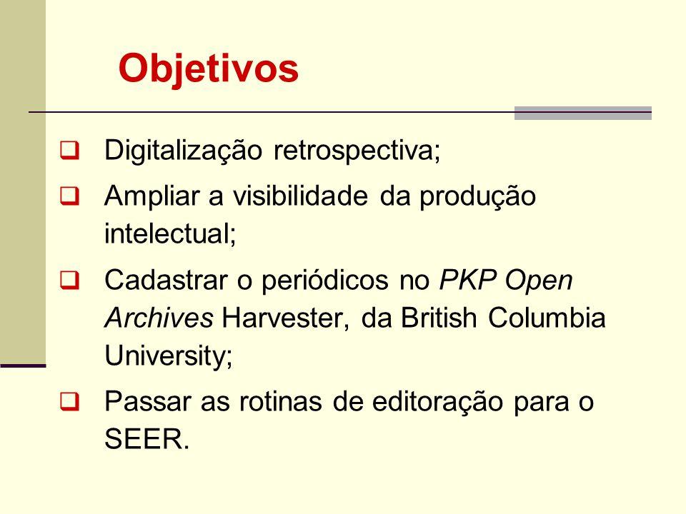 Objetivos Digitalização retrospectiva;