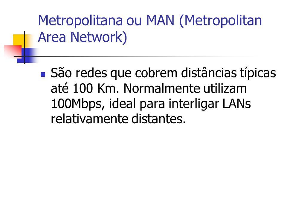 Metropolitana ou MAN (Metropolitan Area Network)