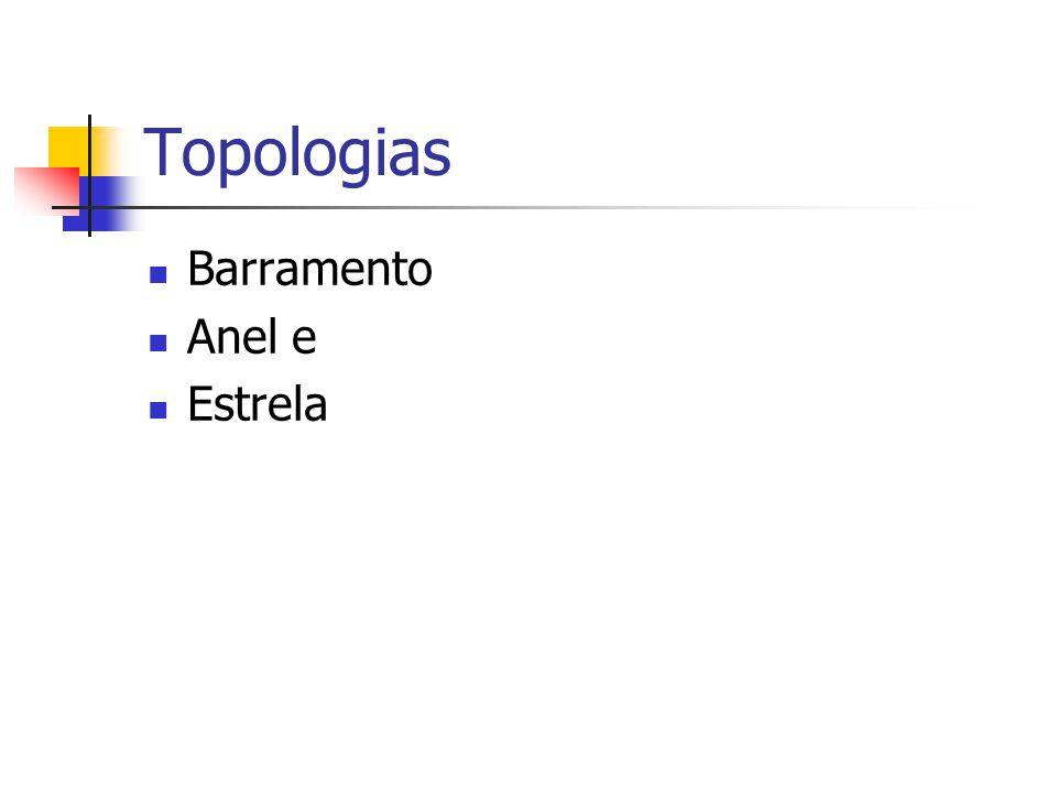 Topologias Barramento Anel e Estrela