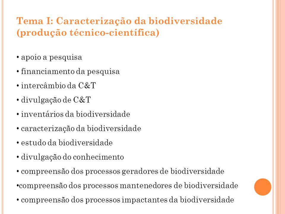 Tema I: Caracterização da biodiversidade (produção técnico-científica)