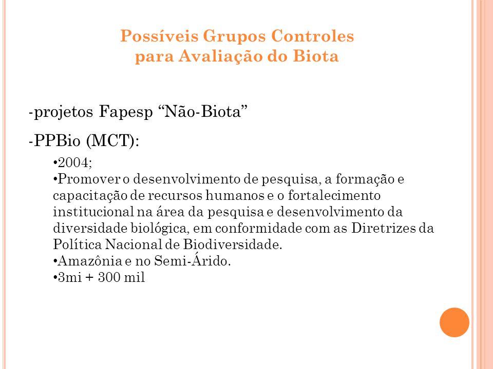 Possíveis Grupos Controles para Avaliação do Biota