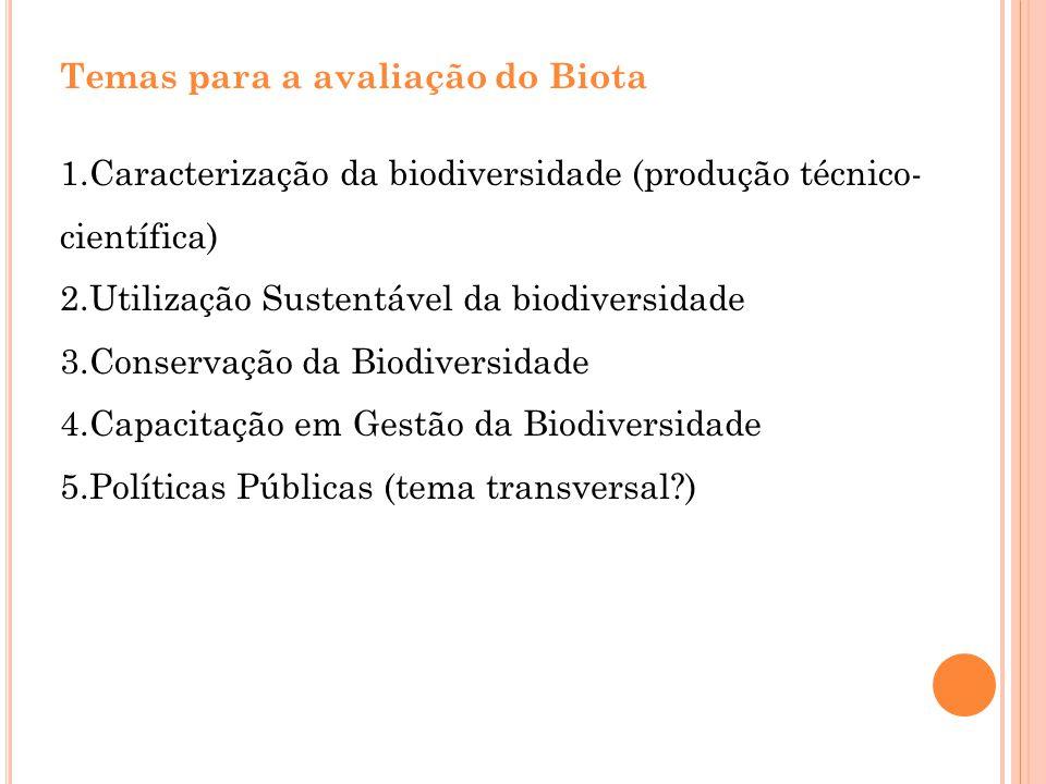 Temas para a avaliação do Biota